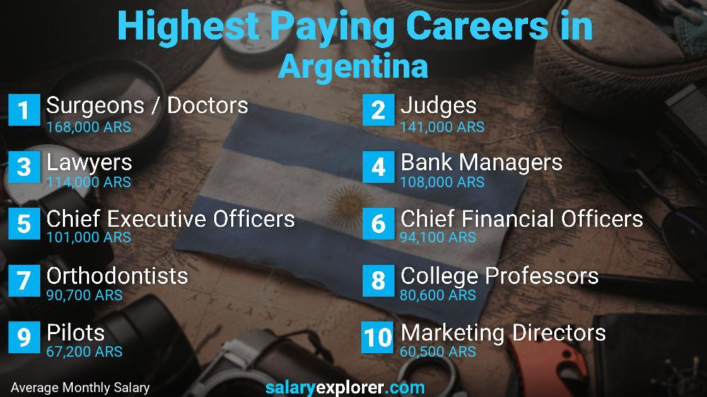 Highest Paying Jobs In Argentina