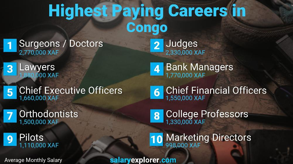 Highest Paying Jobs In Congo