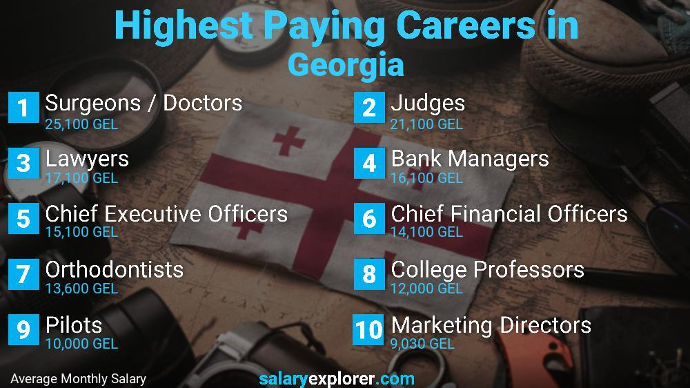 Highest Paying Jobs In Georgia