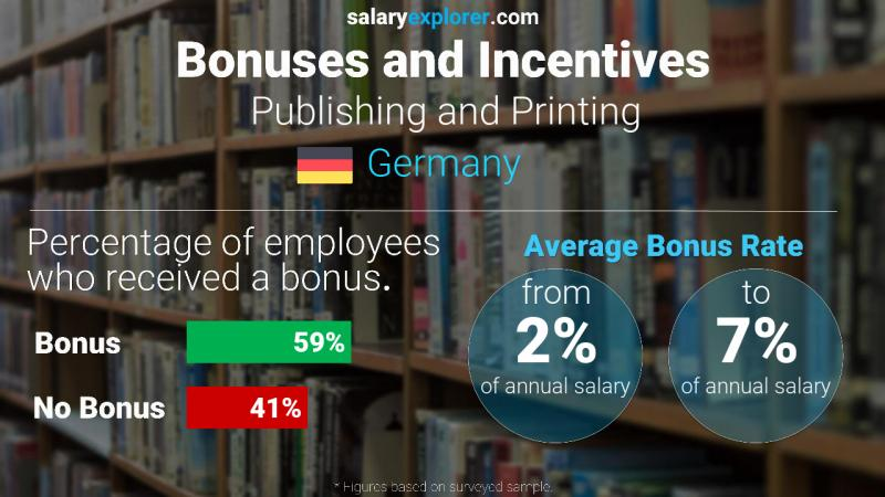 Annual Salary Bonus Rate Germany Publishing and Printing