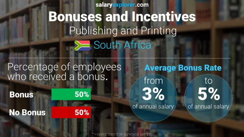 Annual Salary Bonus Rate South Africa Publishing and Printing