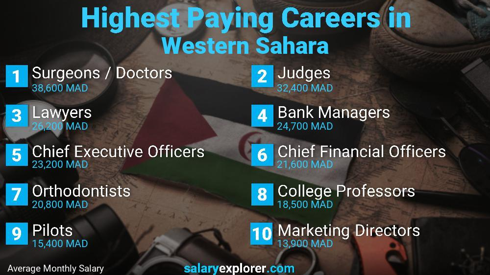 Highest Paying Jobs In Western Sahara